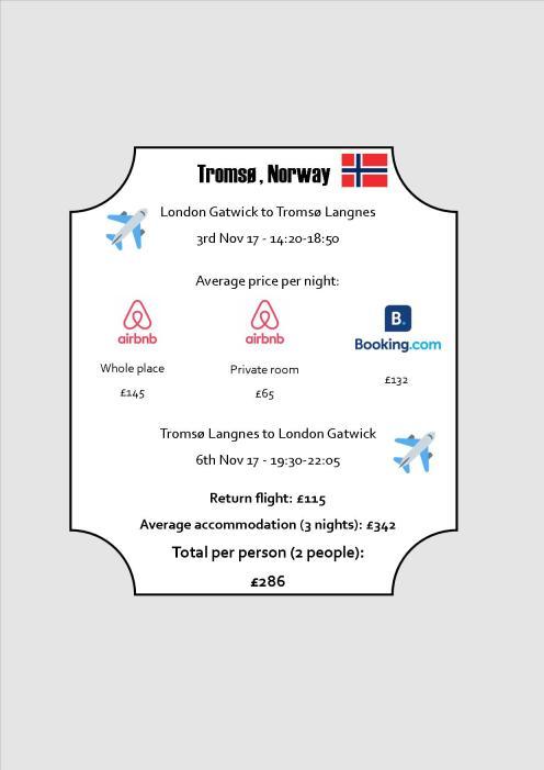Northern lights info3